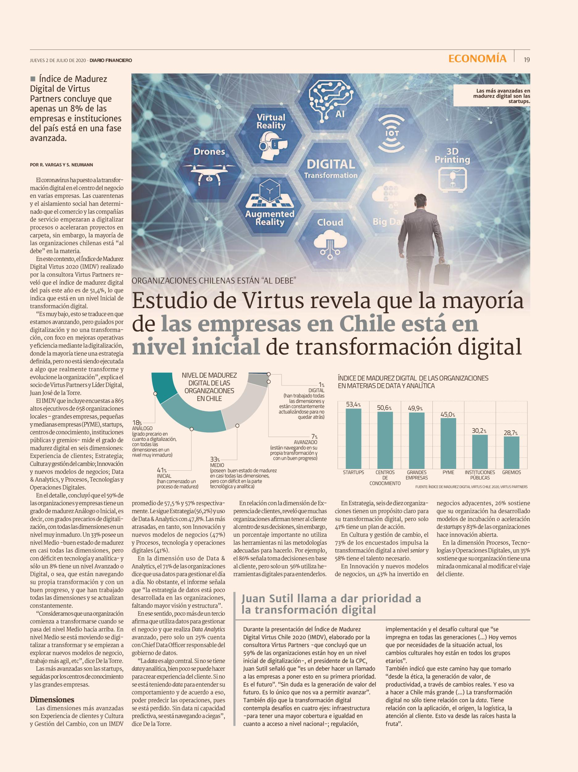 IMDV2020 – Diario Financiero