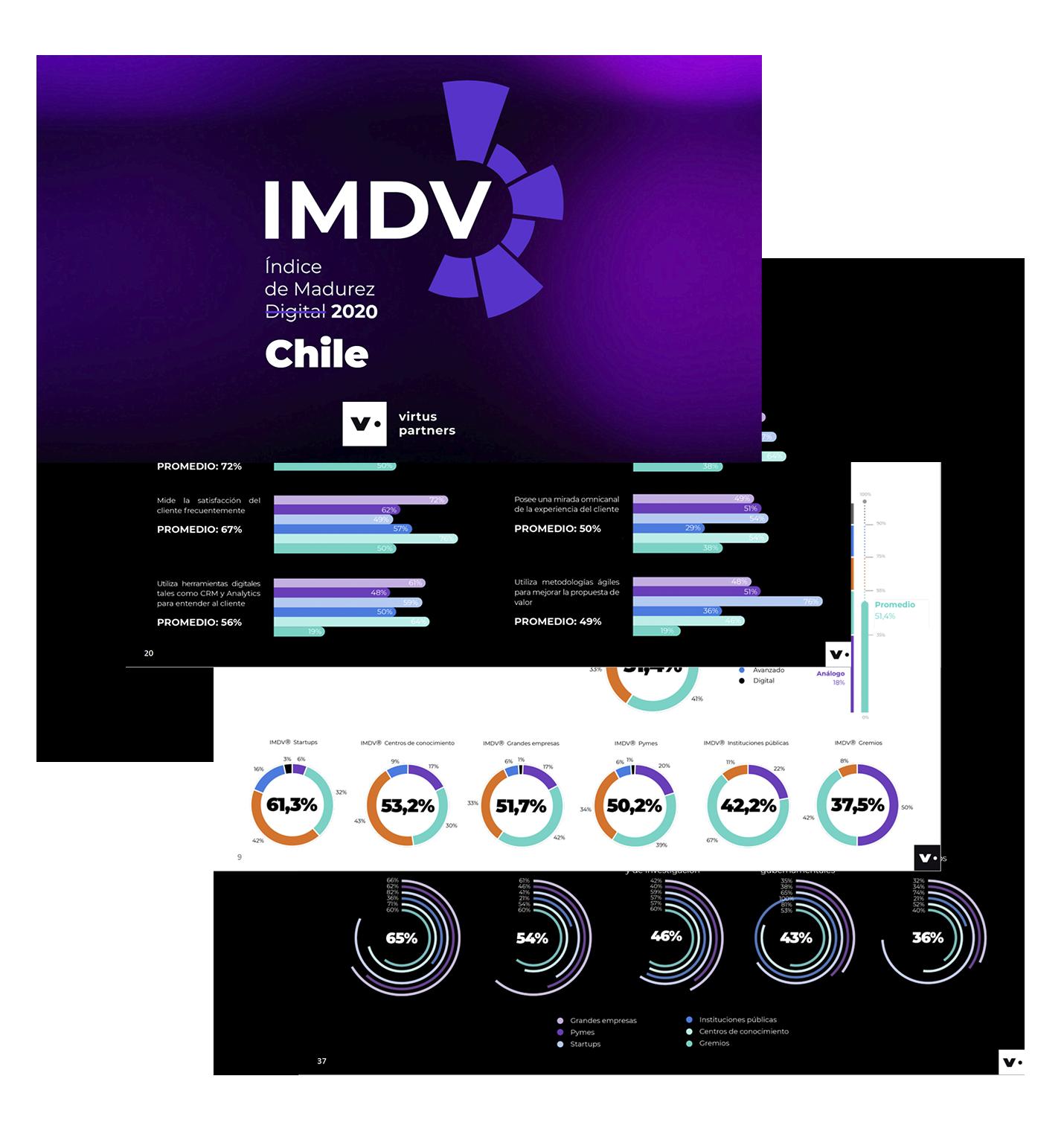 IMDV2020