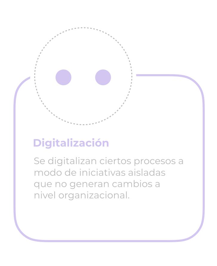 Digital.Reinvention.2